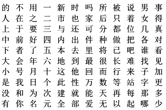 Chinese Character Fast Finder Chinese By Numbers